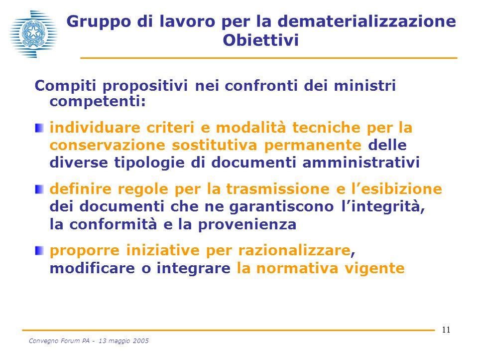 11 Convegno Forum PA - 13 maggio 2005 Gruppo di lavoro per la dematerializzazione Obiettivi Compiti propositivi nei confronti dei ministri competenti:
