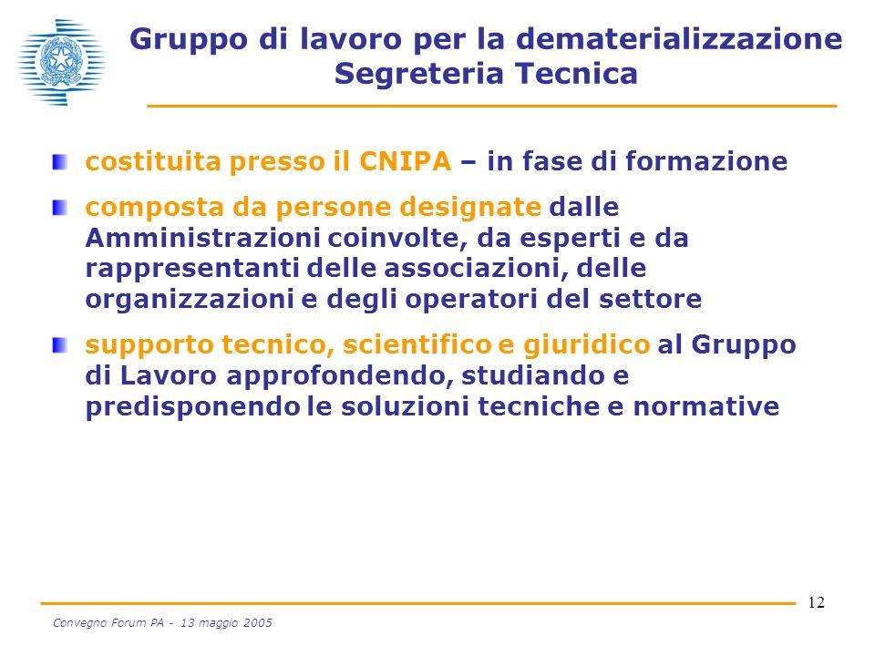 12 Convegno Forum PA - 13 maggio 2005 Gruppo di lavoro per la dematerializzazione Segreteria Tecnica costituita presso il CNIPA – in fase di formazion