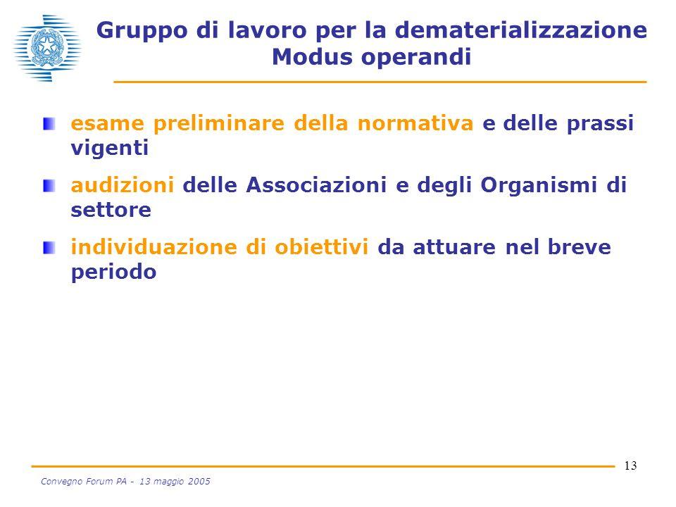 13 Convegno Forum PA - 13 maggio 2005 Gruppo di lavoro per la dematerializzazione Modus operandi esame preliminare della normativa e delle prassi vige