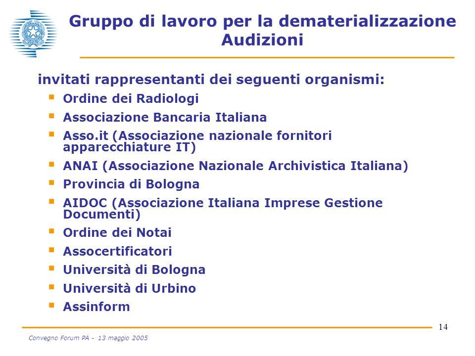 14 Convegno Forum PA - 13 maggio 2005 Gruppo di lavoro per la dematerializzazione Audizioni invitati rappresentanti dei seguenti organismi: Ordine dei