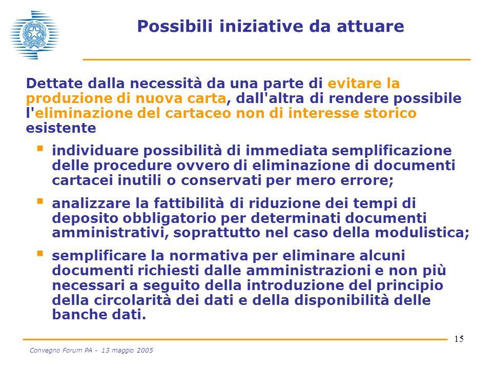 15 Convegno Forum PA - 13 maggio 2005 Possibili iniziative da attuare Dettate dalla necessità da una parte di evitare la produzione di nuova carta, da
