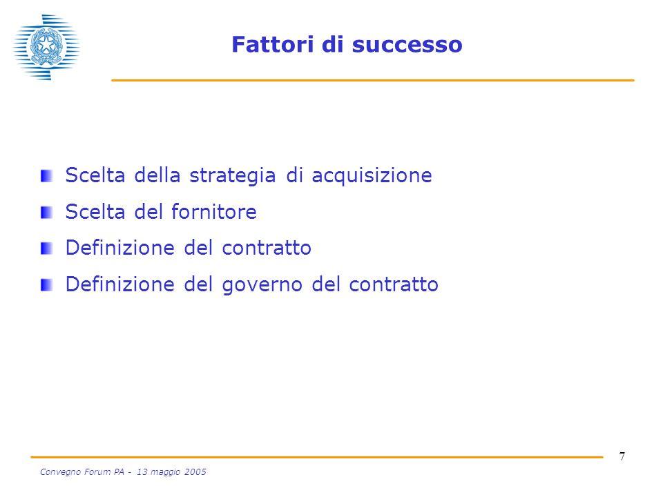 7 Convegno Forum PA - 13 maggio 2005 Fattori di successo Scelta della strategia di acquisizione Scelta del fornitore Definizione del contratto Definizione del governo del contratto