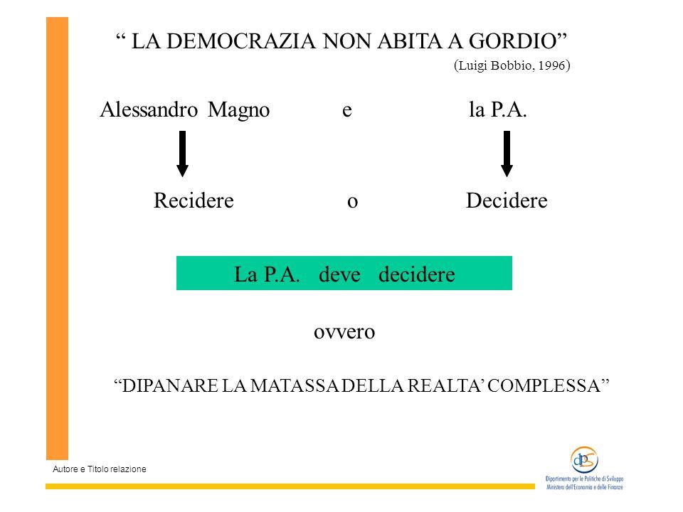Autore e Titolo relazione LA DEMOCRAZIA NON ABITA A GORDIO ( Luigi Bobbio, 1996 ) Alessandro Magno Recidere la P.A.