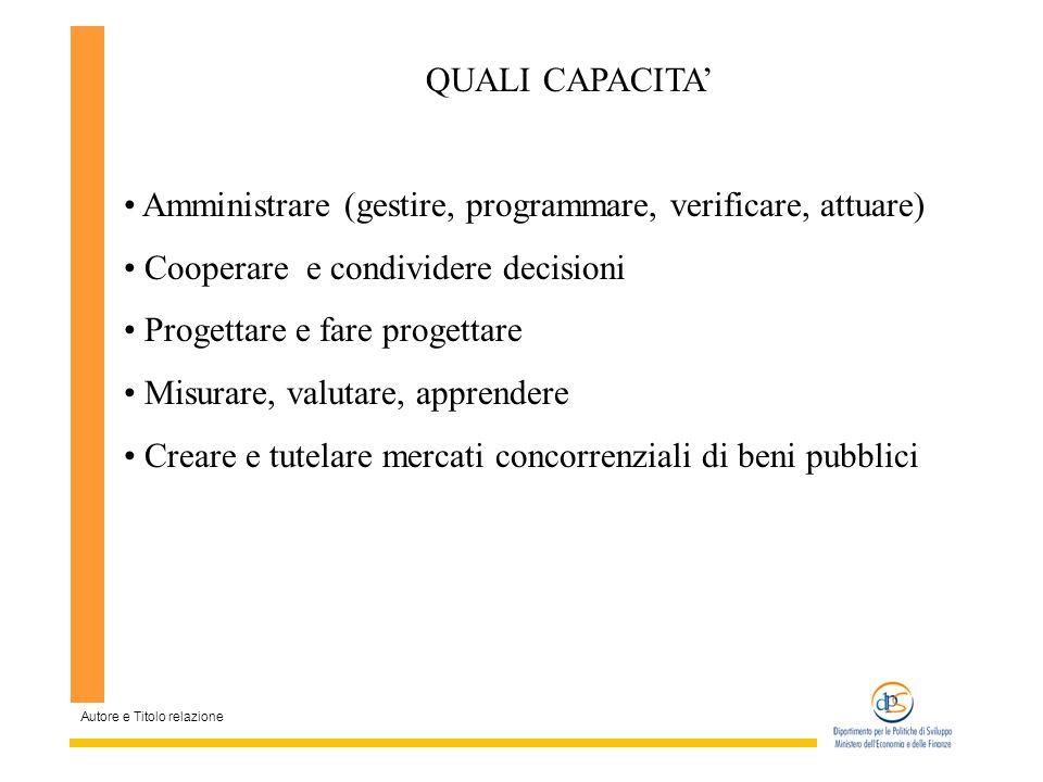 Autore e Titolo relazione QUALI CAPACITA Amministrare (gestire, programmare, verificare, attuare) Cooperare e condividere decisioni Progettare e fare progettare Misurare, valutare, apprendere Creare e tutelare mercati concorrenziali di beni pubblici