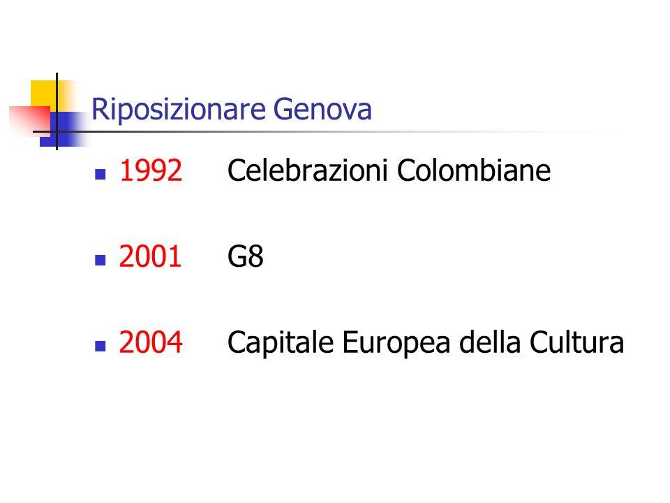 Riposizionare Genova 1992 Celebrazioni Colombiane 2001G8 2004Capitale Europea della Cultura