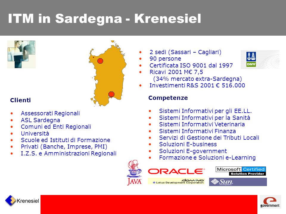 ITM in Sardegna - Krenesiel 2 sedi (Sassari – Cagliari) 90 persone Certificata ISO 9001 dal 1997 Ricavi 2001 M 7,5 (34% mercato extra-Sardegna) Investimenti R&S 2001 516.000 Competenze Sistemi Informativi per gli EE.LL.