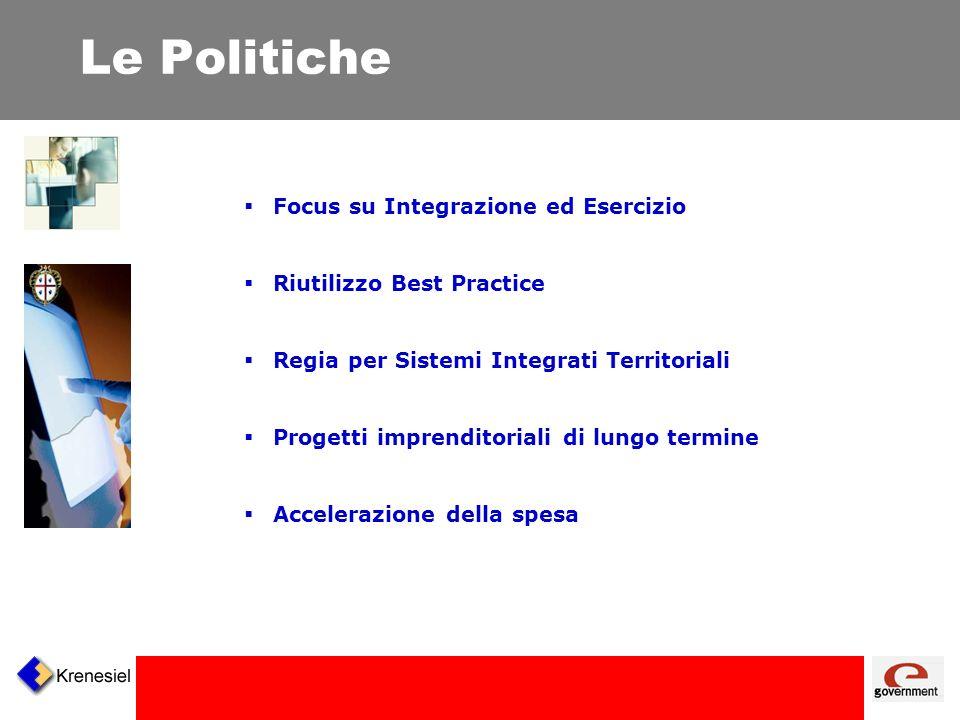 Le Politiche Focus su Integrazione ed Esercizio Riutilizzo Best Practice Regia per Sistemi Integrati Territoriali Progetti imprenditoriali di lungo termine Accelerazione della spesa