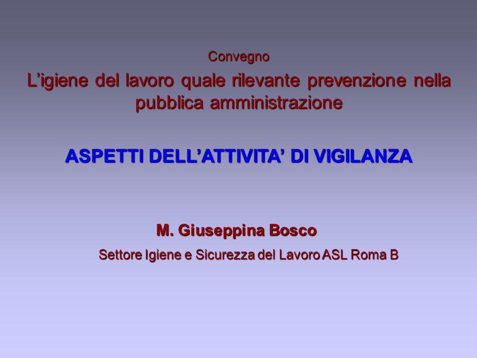 Settore Igiene e Sicurezza del Lavoro ASL Roma B M.