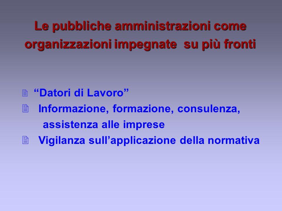 Le pubbliche amministrazioni come organizzazioni impegnate su più fronti 2 Datori di Lavoro 2 Informazione, formazione, consulenza, assistenza alle imprese 2 Vigilanza sullapplicazione della normativa
