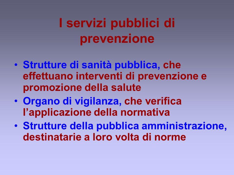 I servizi pubblici di prevenzione Strutture di sanità pubblica, che effettuano interventi di prevenzione e promozione della salute Organo di vigilanza, che verifica lapplicazione della normativa Strutture della pubblica amministrazione, destinatarie a loro volta di norme