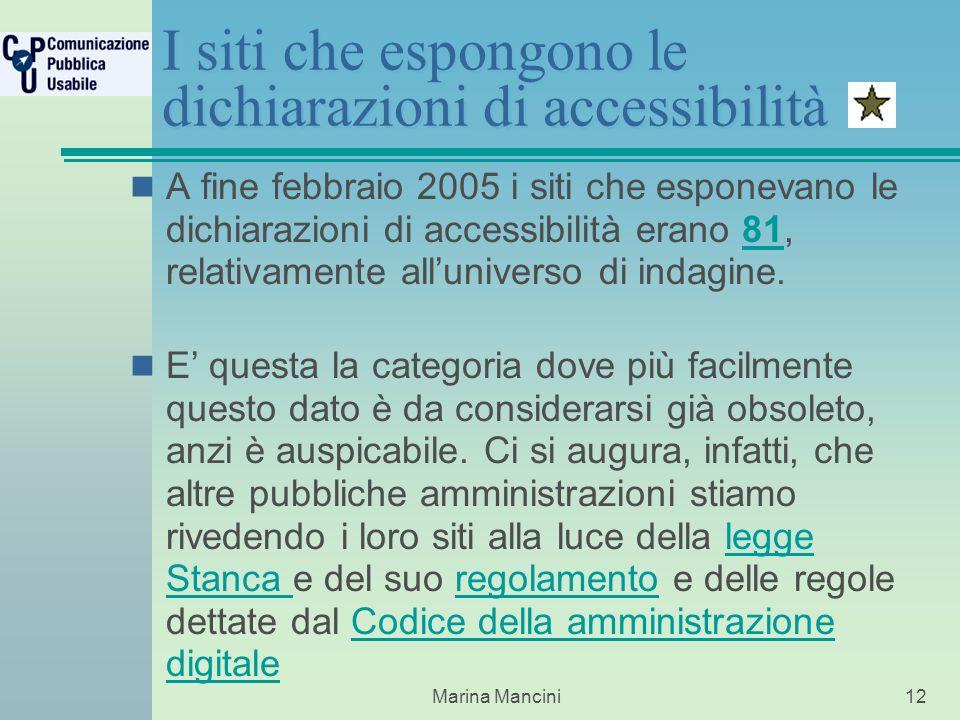 Marina Mancini12 I siti che espongono le dichiarazioni di accessibilità A fine febbraio 2005 i siti che esponevano le dichiarazioni di accessibilità erano 81, relativamente alluniverso di indagine.81 E questa la categoria dove più facilmente questo dato è da considerarsi già obsoleto, anzi è auspicabile.