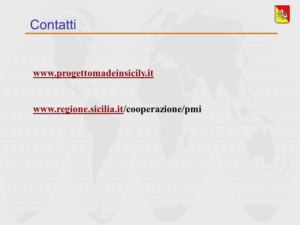 Contatti www.progettomadeinsicily.it www.regione.sicilia.itwww.regione.sicilia.it/cooperazione/pmi