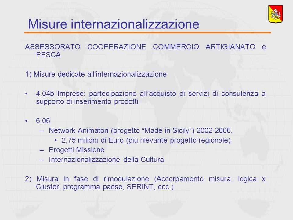 ASSESSORATO COOPERAZIONE COMMERCIO ARTIGIANATO e PESCA 1) Misure dedicate allinternazionalizzazione 4.04b Imprese: partecipazione allacquisto di servi