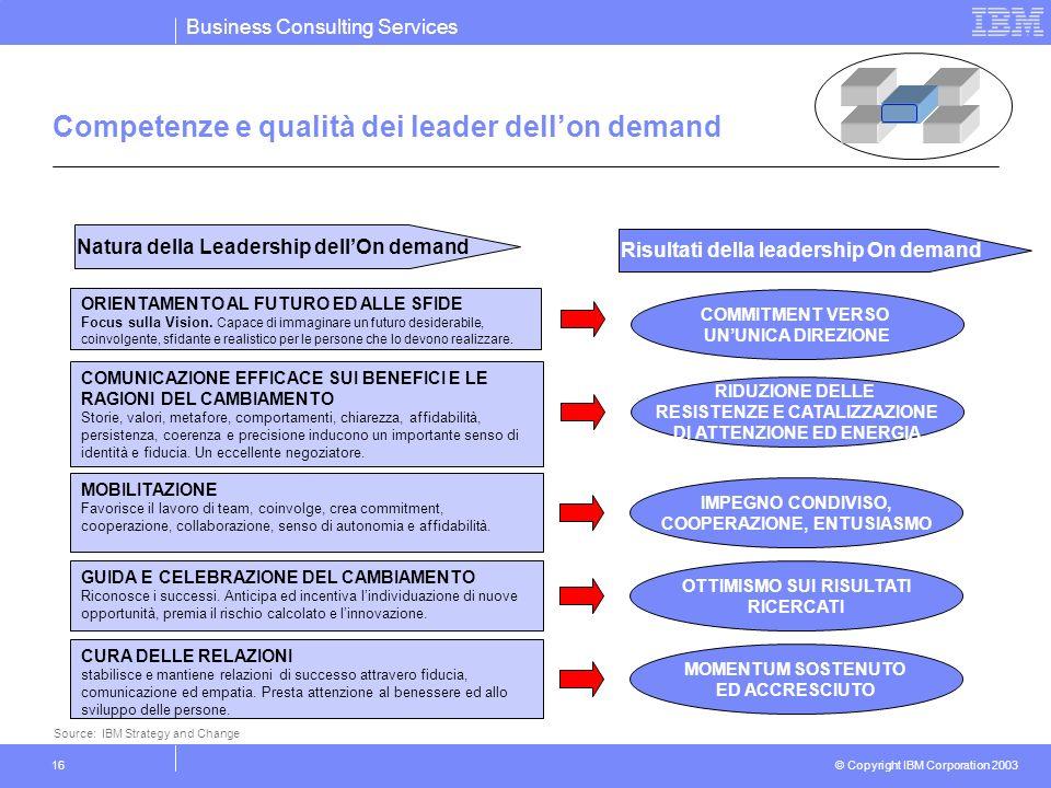 Business Consulting Services © Copyright IBM Corporation 2003 16 Competenze e qualità dei leader dellon demand Source: IBM Strategy and Change GUIDA E CELEBRAZIONE DEL CAMBIAMENTO Riconosce i successi.