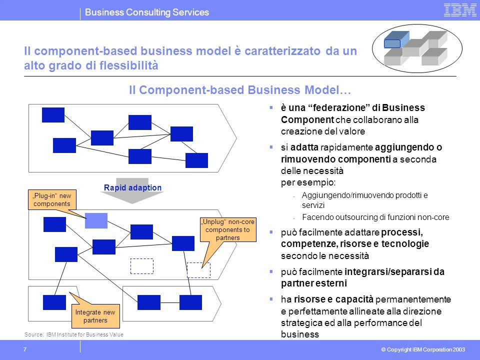 Business Consulting Services © Copyright IBM Corporation 2003 - GRAZIE! - marco.beltrami@it.ibm.com