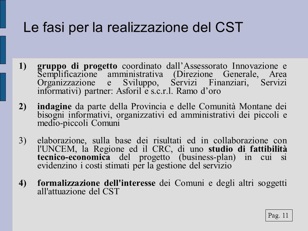 Le fasi per la realizzazione del CST 1)gruppo di progetto coordinato dallAssessorato Innovazione e Semplificazione amministrativa (Direzione Generale,