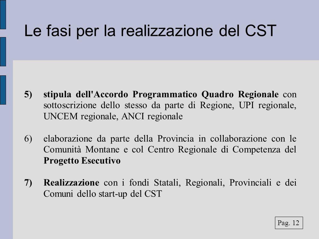 Le fasi per la realizzazione del CST 5)stipula dell'Accordo Programmatico Quadro Regionale con sottoscrizione dello stesso da parte di Regione, UPI re