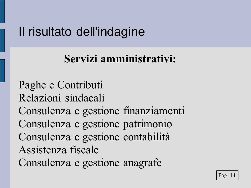 Il risultato dell'indagine Servizi amministrativi: Paghe e Contributi Relazioni sindacali Consulenza e gestione finanziamenti Consulenza e gestione pa