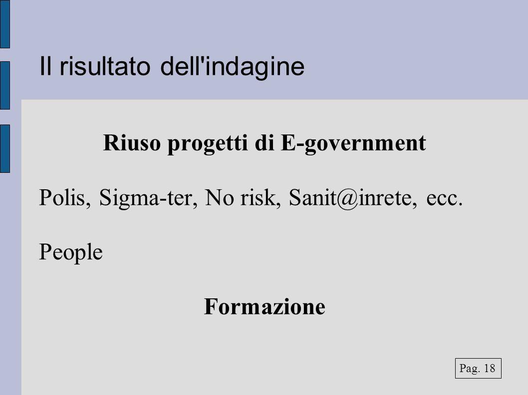 Il risultato dell'indagine Riuso progetti di E-government Polis, Sigma-ter, No risk, Sanit@inrete, ecc. People Formazione Pag. 18