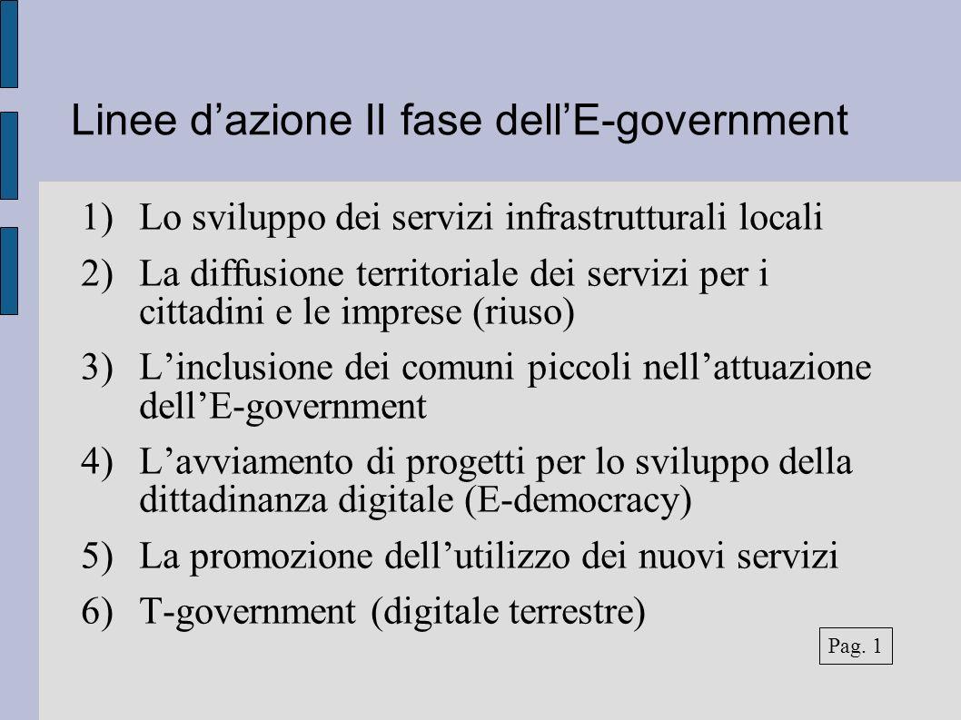 Linee dazione II fase dellE-government 1)Lo sviluppo dei servizi infrastrutturali locali 2)La diffusione territoriale dei servizi per i cittadini e le