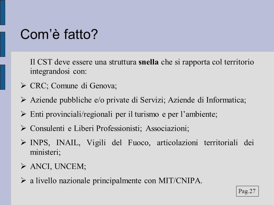 Comè fatto? Il CST deve essere una struttura snella che si rapporta col territorio integrandosi con: CRC; Comune di Genova; Aziende pubbliche e/o priv