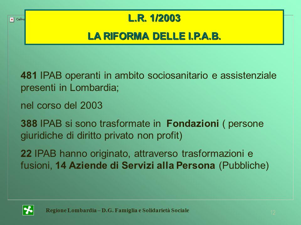 Regione Lombardia – D.G. Famiglia e Solidarietà Sociale 12 481 IPAB operanti in ambito sociosanitario e assistenziale presenti in Lombardia; nel corso