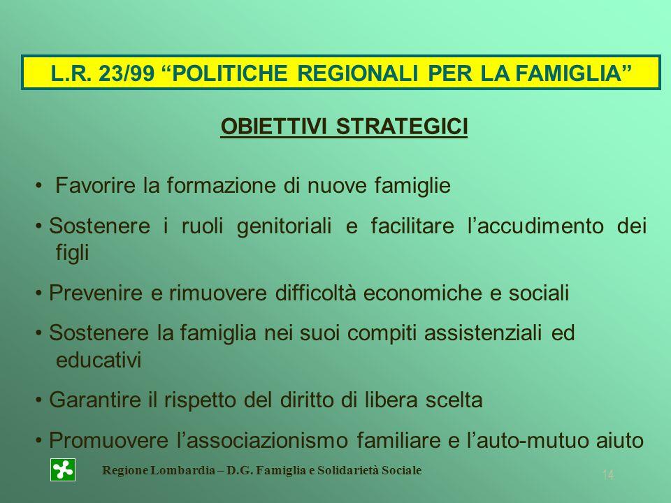 Regione Lombardia – D.G. Famiglia e Solidarietà Sociale 14 L.R. 23/99 POLITICHE REGIONALI PER LA FAMIGLIA OBIETTIVI STRATEGICI Favorire la formazione