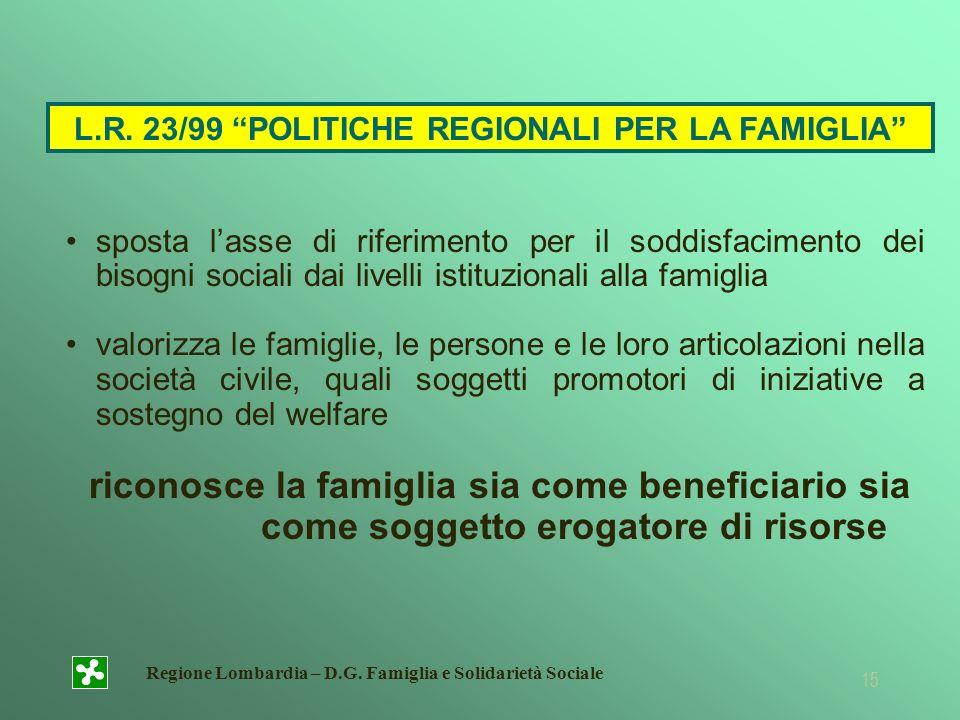Regione Lombardia – D.G. Famiglia e Solidarietà Sociale 15 L.R. 23/99 POLITICHE REGIONALI PER LA FAMIGLIA sposta lasse di riferimento per il soddisfac