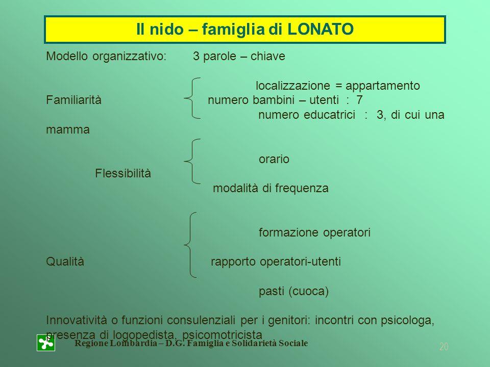 Regione Lombardia – D.G. Famiglia e Solidarietà Sociale 20 Modello organizzativo:3 parole – chiave localizzazione = appartamento Familiarità numero ba