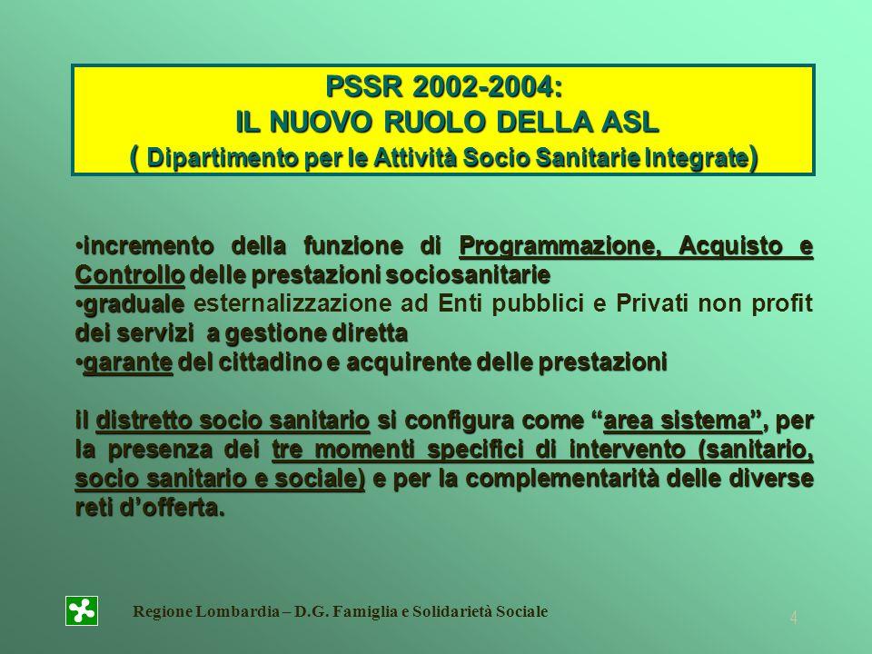 Regione Lombardia – D.G. Famiglia e Solidarietà Sociale 4 incremento della funzione di Programmazione, Acquisto e Controllo delle prestazioni sociosan