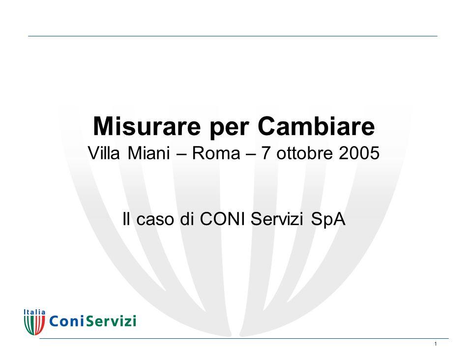 1 Misurare per Cambiare Villa Miani – Roma – 7 ottobre 2005 Il caso di CONI Servizi SpA