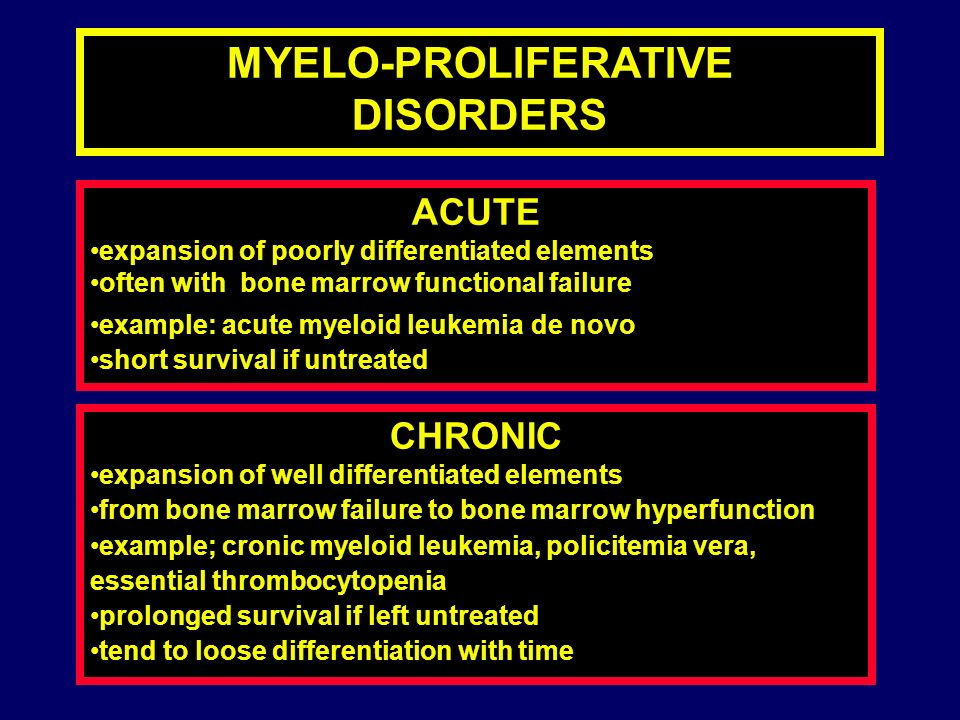 MYELOPROLYFERATIVE DISORDERS OFTEN INDUCED BY THE PRESENCE OF FUSION TRANSCRIPTS