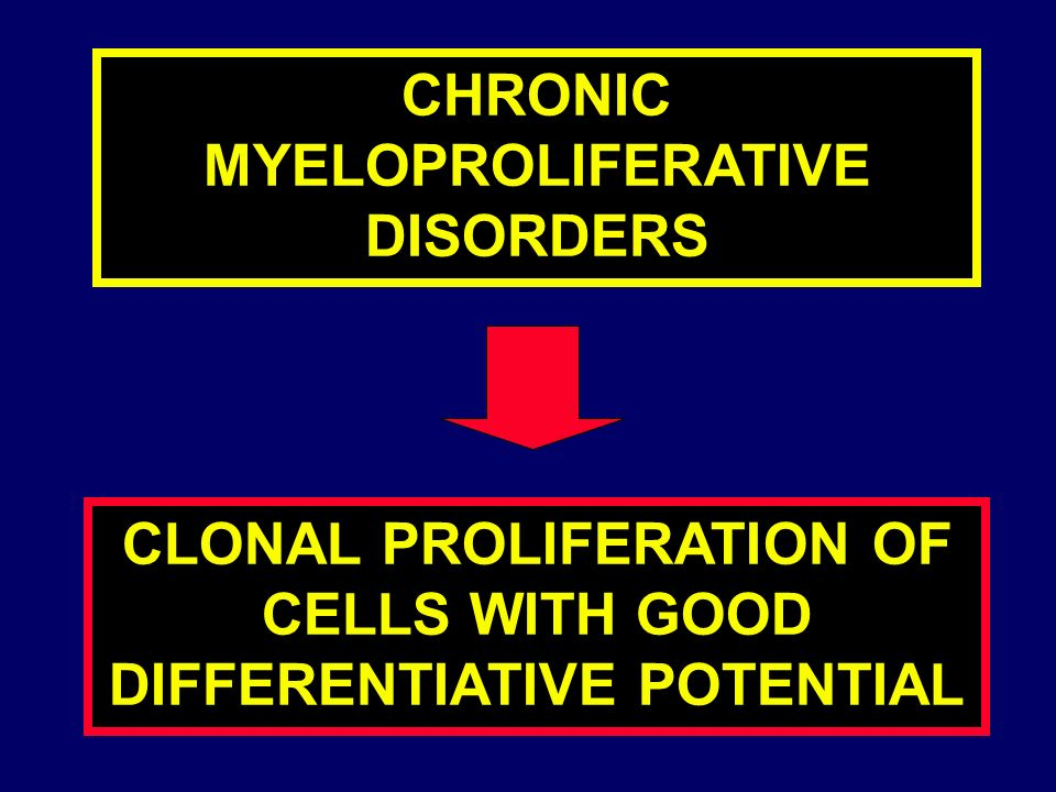 CHRONIC MYELOPROLIFERATIVE DISORDERS CLONAL PROLIFERATION OF CELLS WITH GOOD DIFFERENTIATIVE POTENTIAL