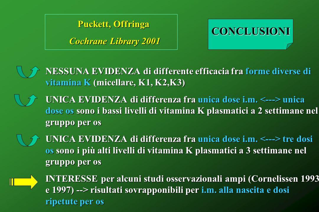 Puckett, Offringa Cochrane Library 2001 Cochrane Library 2001 CONCLUSIONI NESSUNA EVIDENZA di differente efficacia fra forme diverse di vitamina K (mi