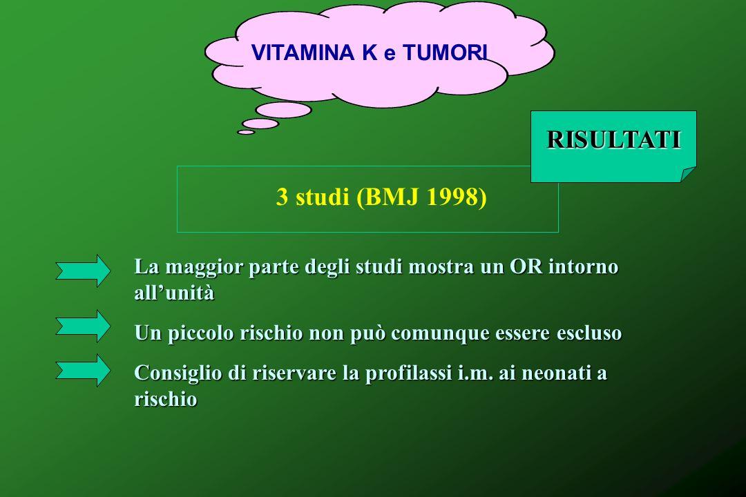 VITAMINA K e TUMORI 3 studi (BMJ 1998) La maggior parte degli studi mostra un OR intorno allunità Un piccolo rischio non può comunque essere escluso C