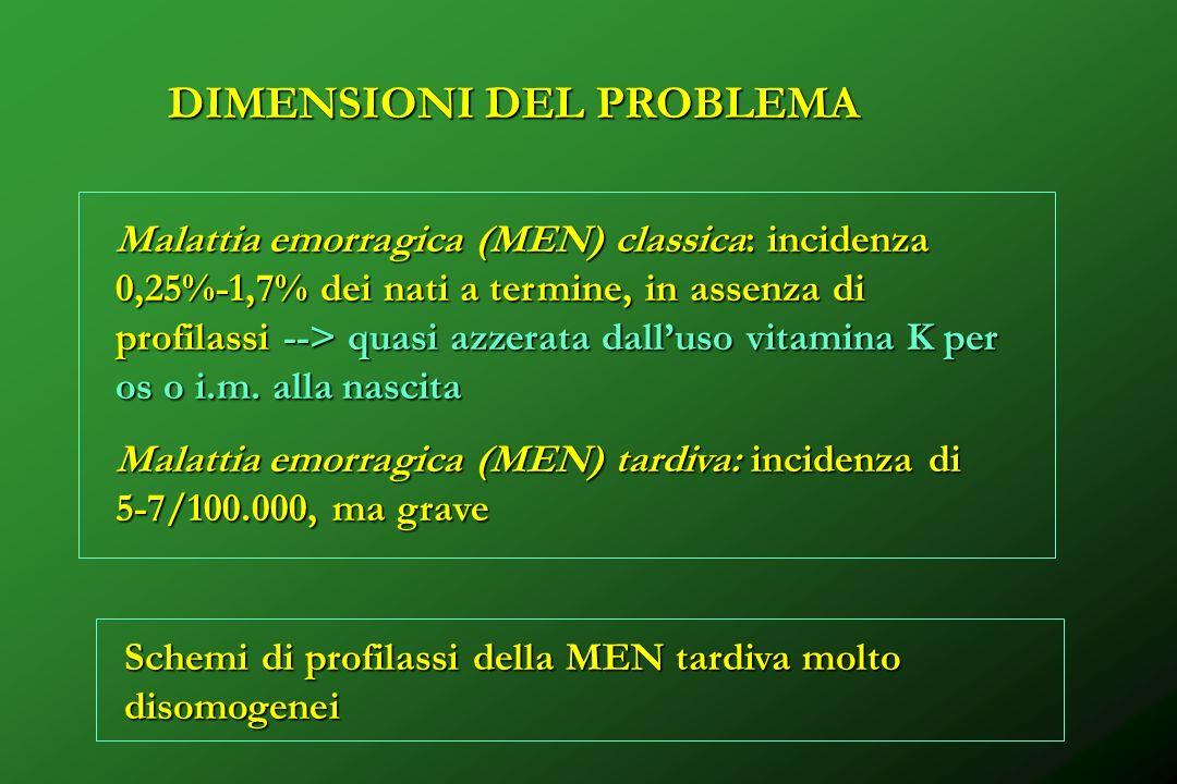 VITAMINA K e TUMORI 3 studi (BMJ 1998) .