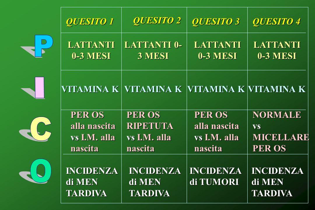 LE STRINGHE DI RICERCA HDN and PREVENTION VITAMIN K [MESH] and PROPHYLAXIS VITAMIN K [MESH] and NEOPLASM VITAMIN K/ADMINISTRATION AND DOSAGE [MESH] or VITAMIN K/ADVERSE EFFECTS [MESH] LIMITS: ETA (0-23 mesi) e GENERE (umano)