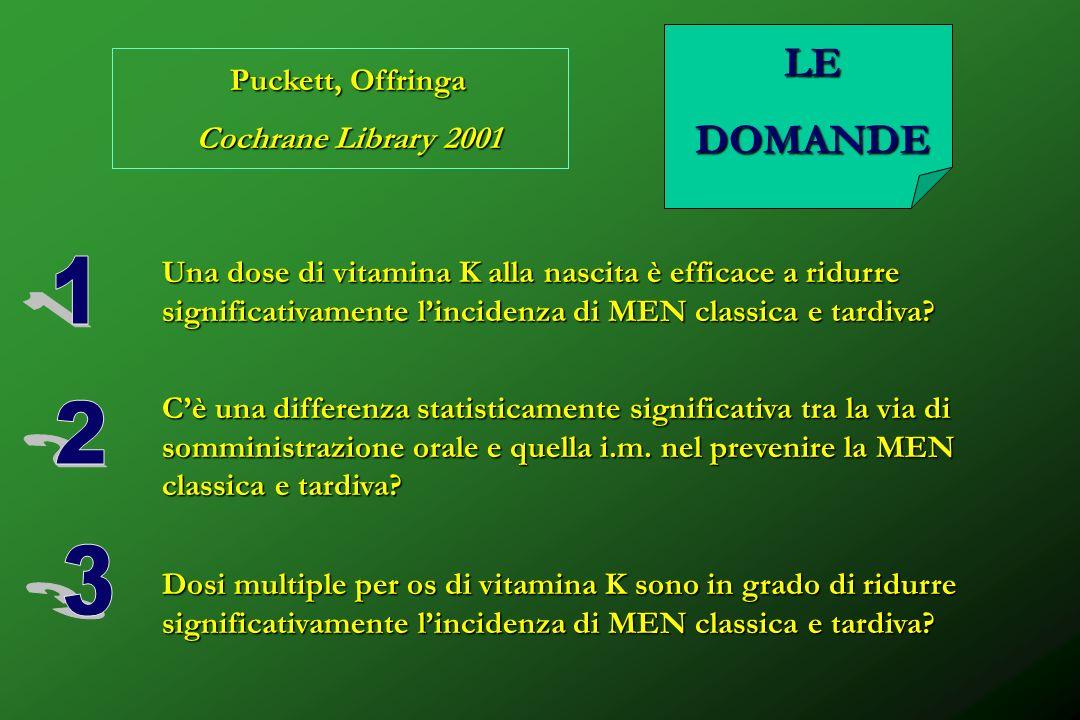 Puckett, Offringa Cochrane Library 2001 LEDOMANDE Una dose di vitamina K alla nascita è efficace a ridurre significativamente lincidenza di MEN classi