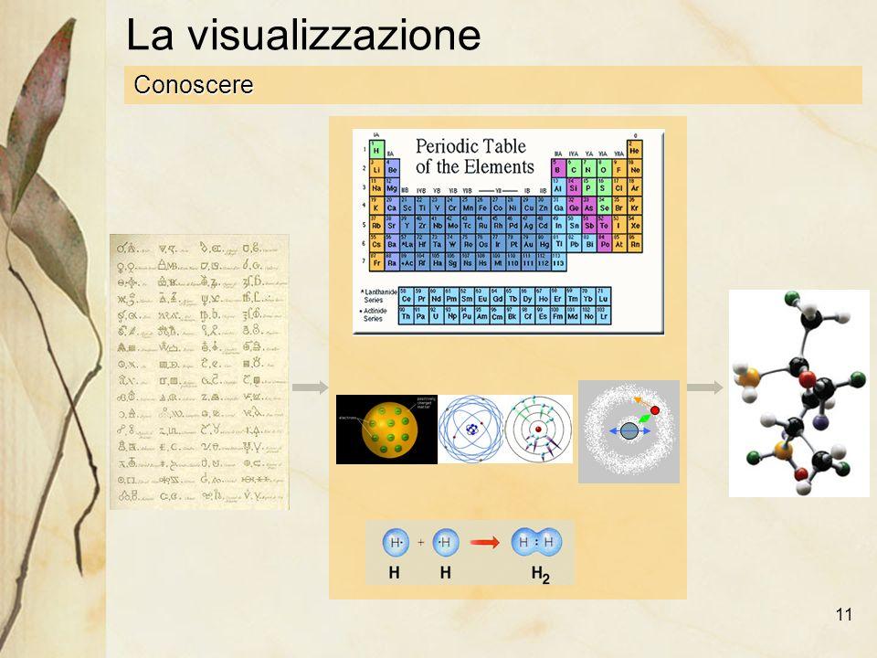 11 La visualizzazione Conoscere