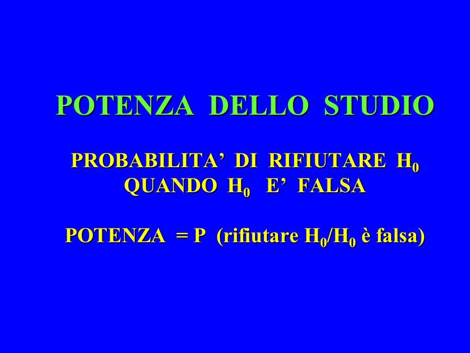 POTENZA DELLO STUDIO PROBABILITA DI RIFIUTARE H 0 QUANDO H 0 E FALSA POTENZA = P (rifiutare H 0 /H 0 è falsa)