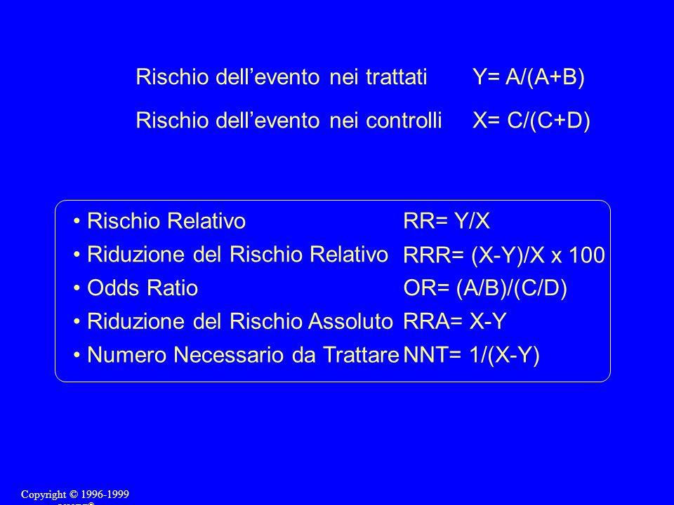 Rischio RelativoRR= Y/X Riduzione del Rischio Relativo RRR= (X-Y)/X x 100 Odds RatioOR= (A/B)/(C/D) Riduzione del Rischio AssolutoRRA= X-Y Numero Nece