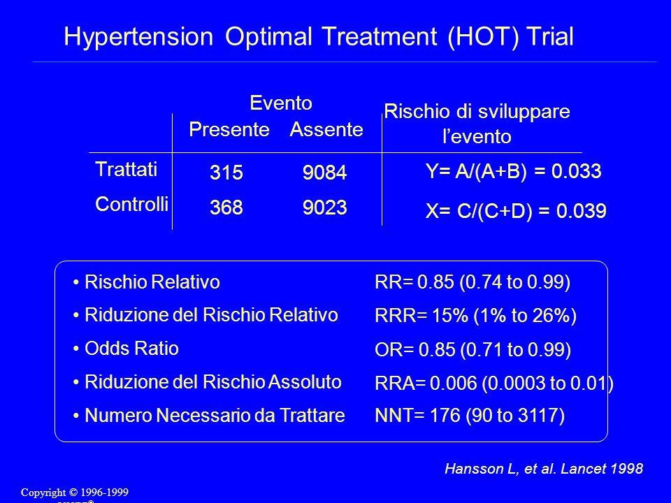 Hypertension Optimal Treatment (HOT) Trial Hansson L, et al. Lancet 1998 Trattati Controlli Presente 315 368 Assente 9084 9023 Evento Rischio di svilu