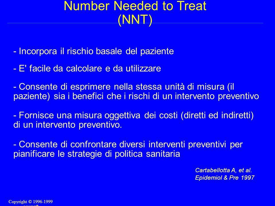 Number Needed to Treat (NNT) - Incorpora il rischio basale del paziente - Fornisce una misura oggettiva dei costi (diretti ed indiretti) di un interve
