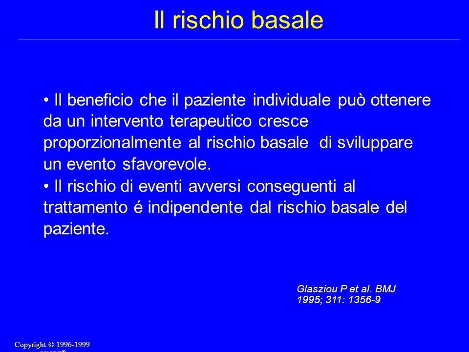 Il beneficio che il paziente individuale può ottenere da un intervento terapeutico cresce proporzionalmente al rischio basale di sviluppare un evento