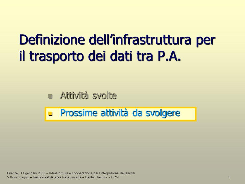 Firenze, 13 gennaio 2003 – Infrastrutture e cooperazione per lintegrazione dei servizi Vittorio Pagani – Responsabile Area Rete unitaria – Centro Tecnico - PCM 8 Definizione dellinfrastruttura per il trasporto dei dati tra P.A.