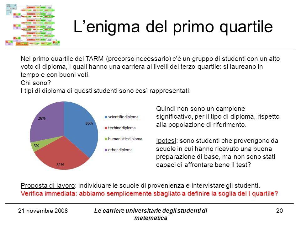 Lenigma del primo quartile 21 novembre 2008Le carriere universitarie degli studenti di matematica 20 Nel primo quartile del TARM (precorso necessario)