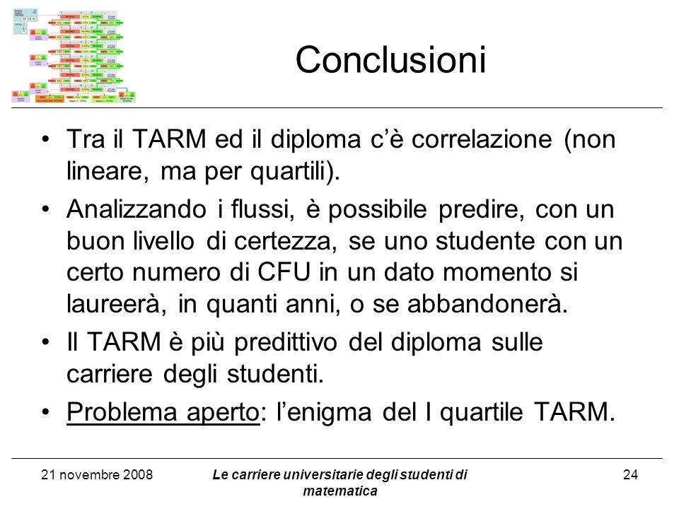 Conclusioni Tra il TARM ed il diploma cè correlazione (non lineare, ma per quartili). Analizzando i flussi, è possibile predire, con un buon livello d
