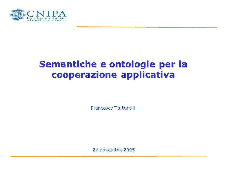Semantiche e ontologie per la cooperazione applicativa Francesco Tortorelli 24 novembre 2005