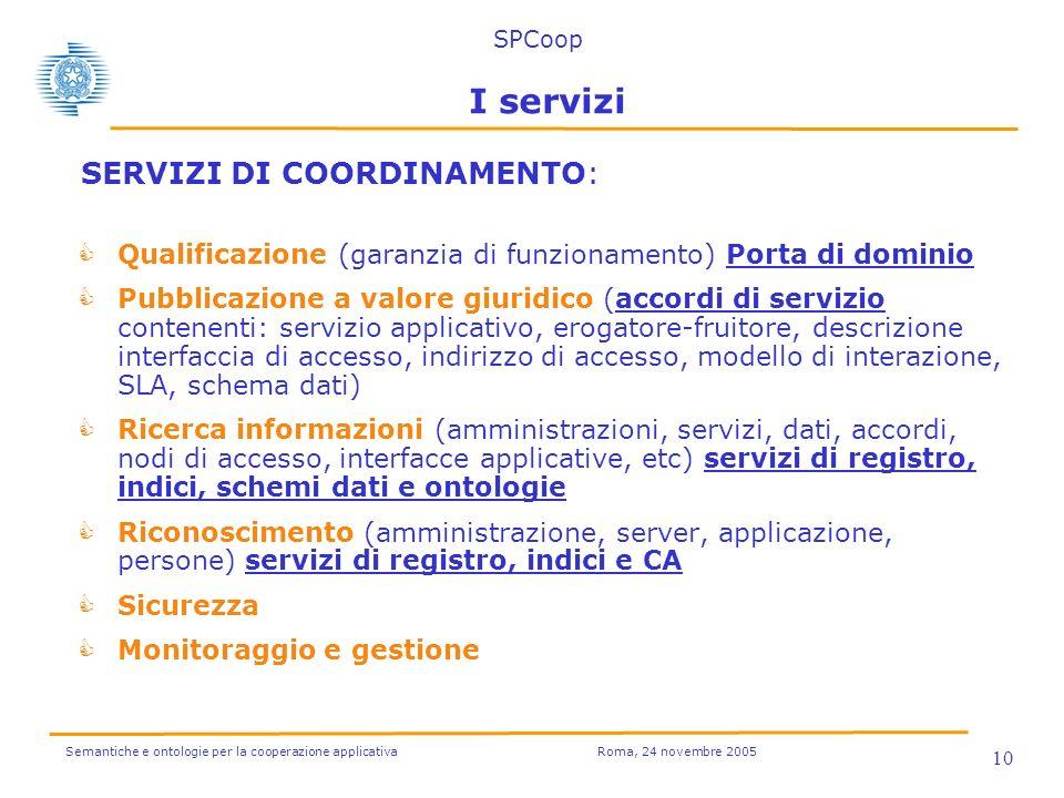 Semantiche e ontologie per la cooperazione applicativa Roma, 24 novembre 2005 10 I servizi Qualificazione (garanzia di funzionamento) Porta di dominio
