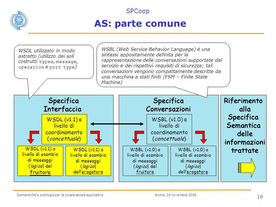 Semantiche e ontologie per la cooperazione applicativa Roma, 24 novembre 2005 16 Specifica Interfaccia WSDL (v1.1) a livello di coordinamento (concettuale) WSDL (v1.1) a livello di scambio di messaggi (logico) del fruitore WSDL (v1.1) a livello di scambio di messaggi (logico) dellerogatore WSDL utilizzato in modo astratto (utilizzo dei soli costrutti types, message, operation e port type ) Specifica Conversazioni WSBL (v1.0) a livello di coordinamento (concettuale) WSBL (v1.0) a livello di scambio di messaggi (logico) del fruitore WSBL (v1.0) a livello di scambio di messaggi (logico) dellerogatore WSBL (Web Service Behavior Language) è una sintassi appositamente definita per la rappresentazione delle conversazioni supportate dal servizio e dei rispettivi requisiti di sicurezza; tali conversazioni vengono compattamente descritte da una macchina a stati finiti (FSM – Finite State Machine) AS: parte comune Riferimento alla Specifica Semantica delle informazioni trattate SPCoop